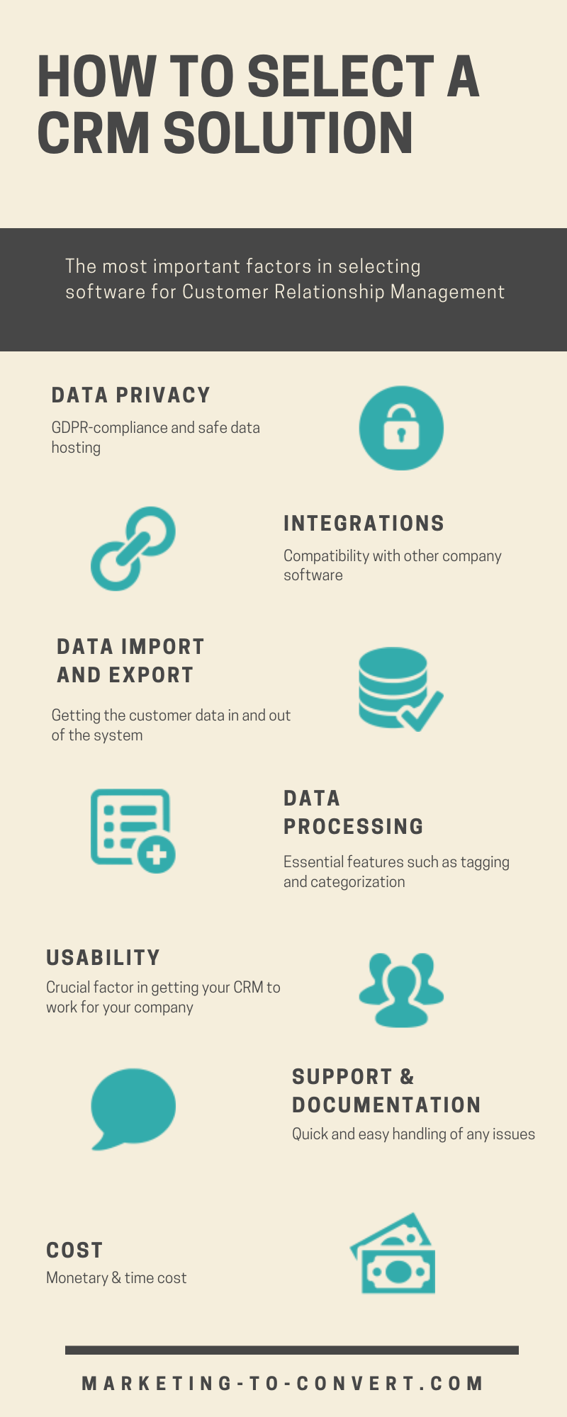 infographic how to select a crm solution