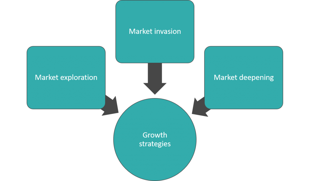 revenue-growth-market-diagram